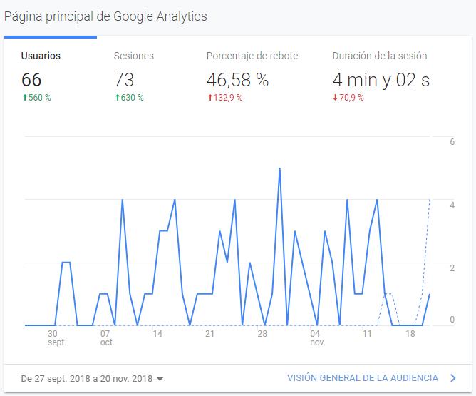 Grafico_Google.PNG
